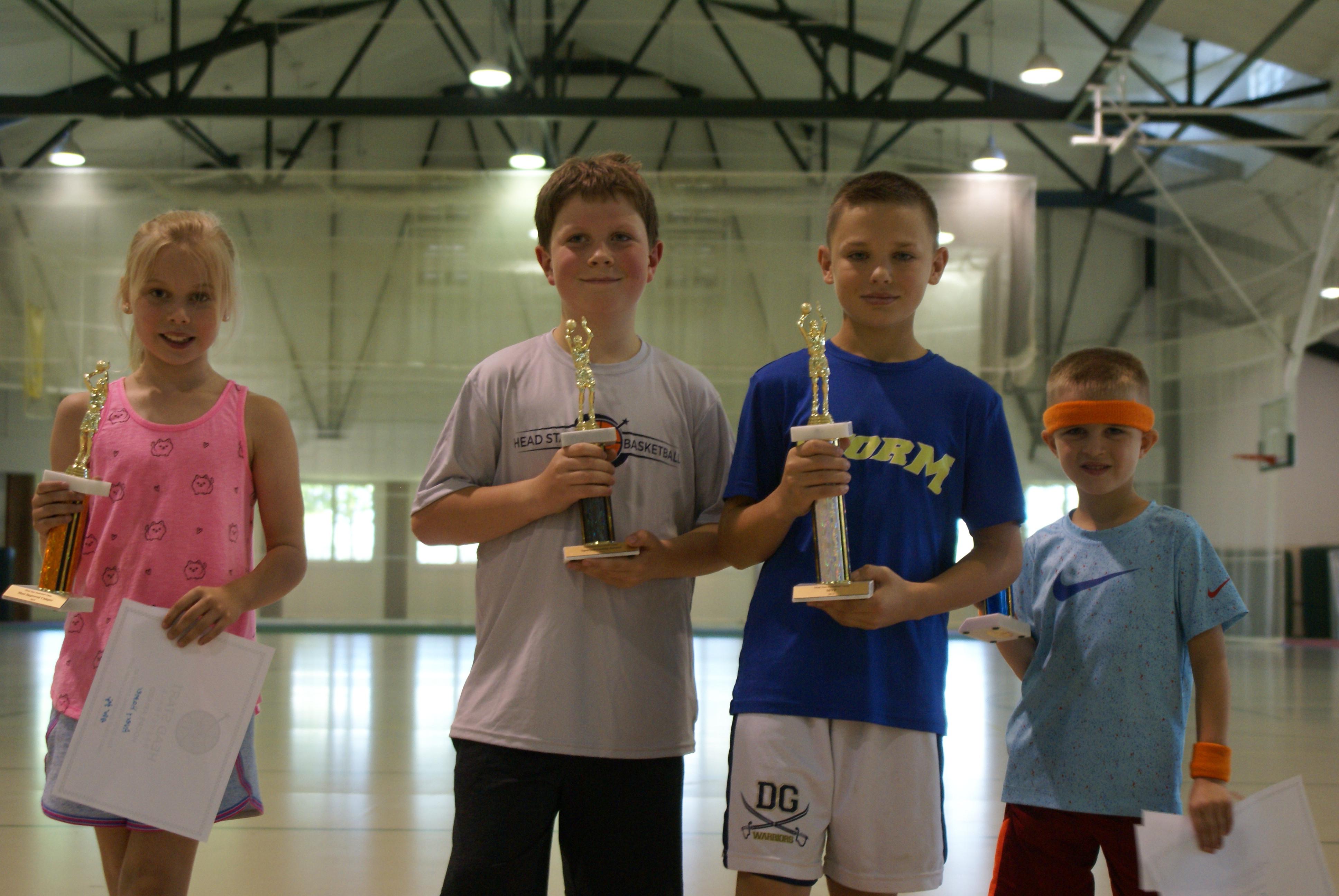 Hudson Trophy Winners