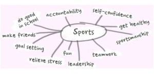 Sports Traits Infographic